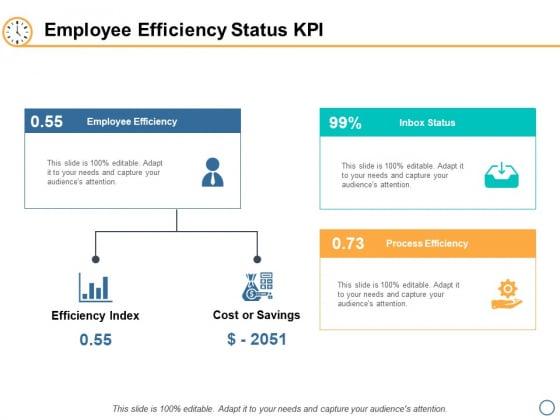 Employee Efficiency Status KPI Planning Ppt PowerPoint Presentation Show Visual Aids