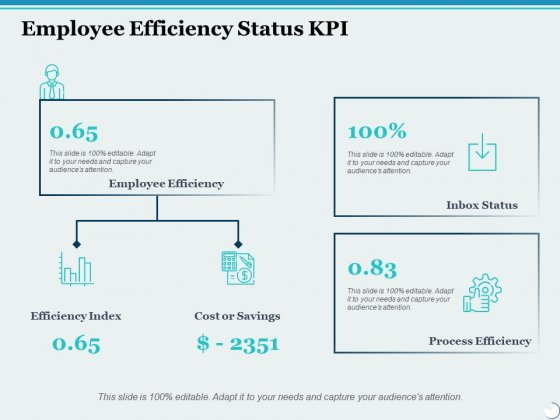 Employee Efficiency Status Kpi Ppt PowerPoint Presentation Summary Brochure