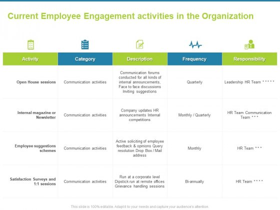 Employee Engagement Activities Company Success Current Activities In The Organization Slides PDF