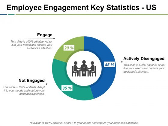 Employee Engagement Key Statistics - Us Ppt PowerPoint Presentation Model Microsoft