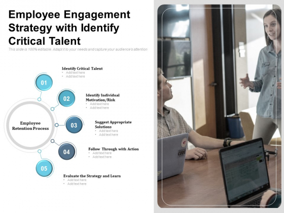 Employee Engagement Strategy With Identify Critical Talent Ppt PowerPoint Presentation Styles Demonstration PDF