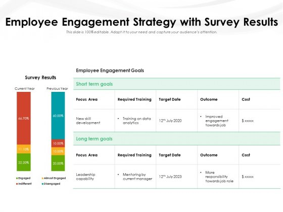 Employee Engagement Strategy With Survey Results Ppt PowerPoint Presentation Gallery Backgrounds PDF