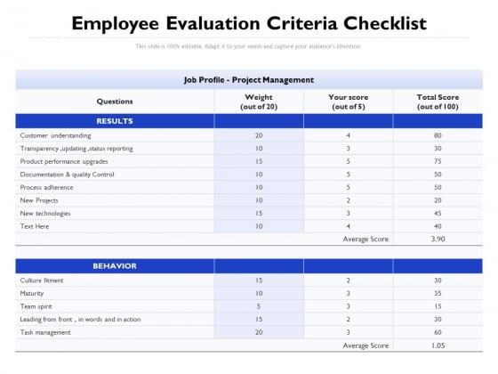 Employee Evaluation Criteria Checklist Ppt PowerPoint Presentation Professional Example PDF