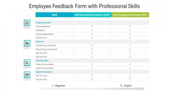 Employee Feedback Form With Professional Skills Ppt PowerPoint Presentation Portfolio Graphic Tips PDF