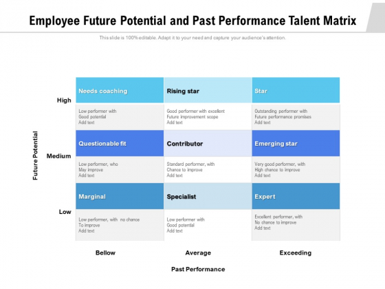 Employee Future Potential And Past Performance Talent Matrix Ppt PowerPoint Presentation Icon Background Images PDF