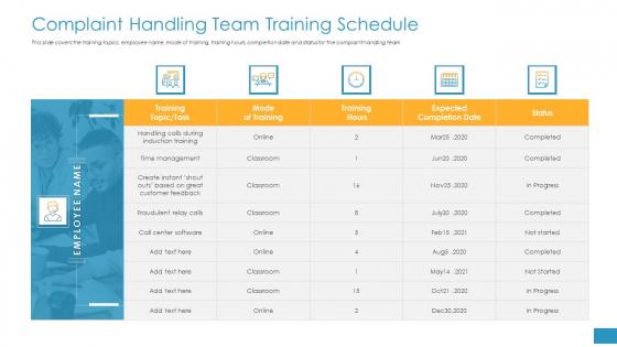Employee Grievance Handling Process Complaint Handling Team Training Schedule Graphics PDF