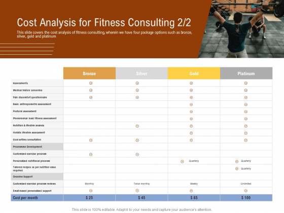 Employee Health And Fitness Program Cost Analysis For Fitness Consulting Summary PDF