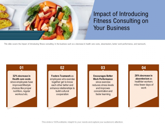 Employee Health And Fitness Program Impact Of Introducing Fitness Consulting On Your Business Guidelines PDF