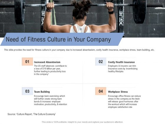Employee Health And Fitness Program Need Of Fitness Culture In Your Company Guidelines PDF