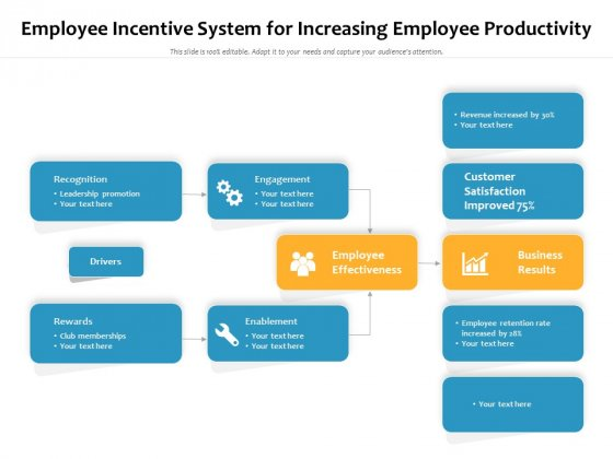 Employee Incentive System For Increasing Employee Productivity Ppt PowerPoint Presentation Ideas Model PDF