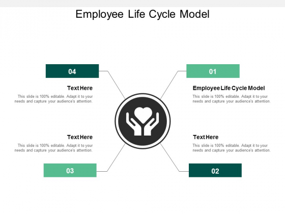 Employee Life Cycle Model Ppt PowerPoint Presentation Ideas Layout Cpb