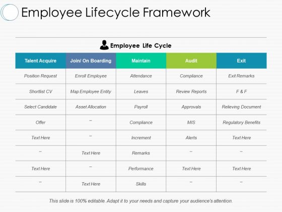 Employee Lifecycle Framework Ppt PowerPoint Presentation Pictures Inspiration