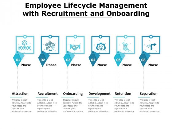 Employee Lifecycle Management With Recruitment And Onboarding Ppt PowerPoint Presentation Gallery Graphic Tips PDF