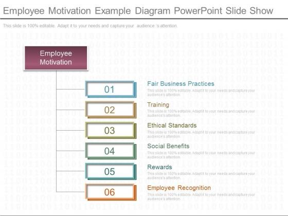 Employee Motivation Example Diagram Powerpoint Slide Show