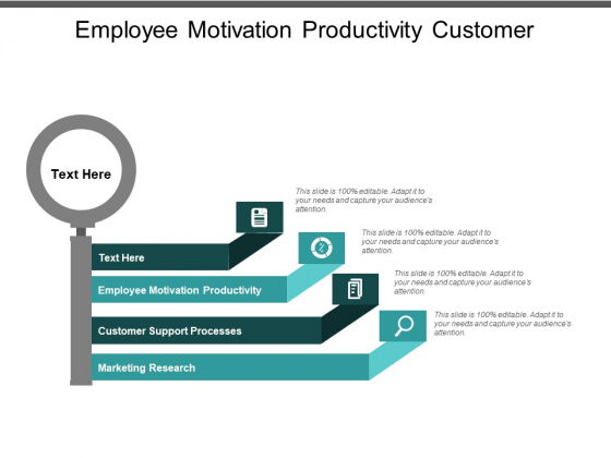 Employee Motivation Productivity Customer Support Processes Marketing Research Ppt PowerPoint Presentation Infographic Template Structure