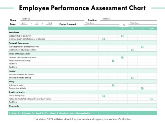 Employee Performance Assessment Chart Ppt PowerPoint Presentation Pictures Structure