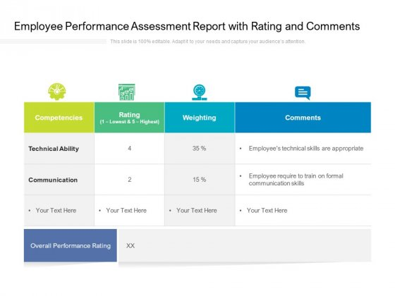 Employee Performance Assessment Report With Rating And Comments Ppt PowerPoint Presentation Model Format Ideas PDF
