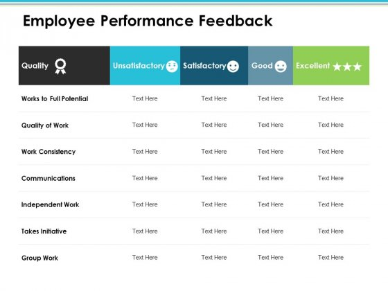 Employee Performance Feedback Employee Value Proposition Ppt PowerPoint Presentation Gallery Inspiration