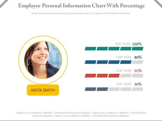 Employee Performance Information Chart Powerpoint Slides