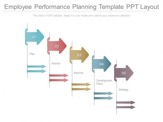 Employee Performance Planning Template Ppt Layout