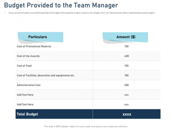Employee_Recognition_Award_Budget_Provided_To_The_Team_Manager_Ppt_PowerPoint_Presentation_Infographic_Template_Example_Introduction_PDF_Slide_1