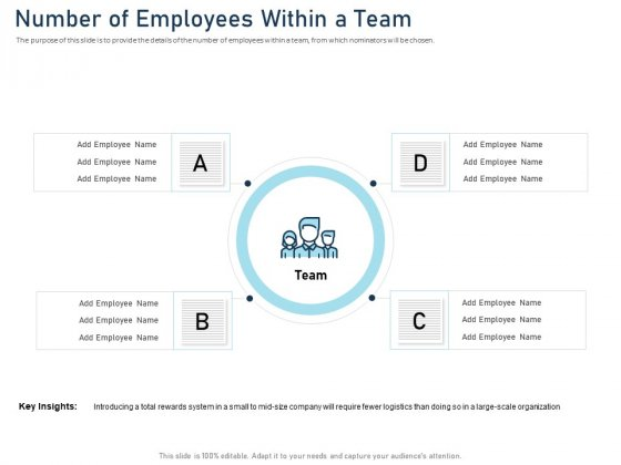 Employee Recognition Award Number Of Employees Within A Team Ppt PowerPoint Presentation File Vector PDF