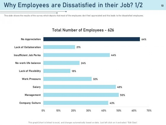 Employee_Recognition_Award_Ppt_PowerPoint_Presentation_Complete_Deck_With_Slides_Slide_10