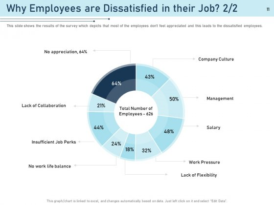 Employee_Recognition_Award_Ppt_PowerPoint_Presentation_Complete_Deck_With_Slides_Slide_11