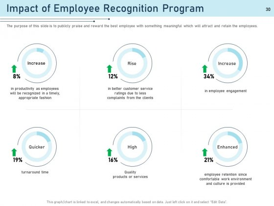 Employee_Recognition_Award_Ppt_PowerPoint_Presentation_Complete_Deck_With_Slides_Slide_30