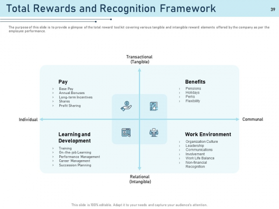 Employee_Recognition_Award_Ppt_PowerPoint_Presentation_Complete_Deck_With_Slides_Slide_39