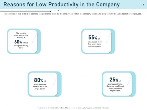 Employee_Recognition_Award_Ppt_PowerPoint_Presentation_Complete_Deck_With_Slides_Slide_7