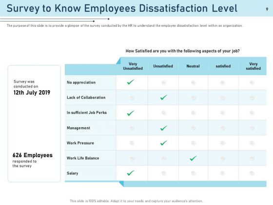 Employee_Recognition_Award_Ppt_PowerPoint_Presentation_Complete_Deck_With_Slides_Slide_9