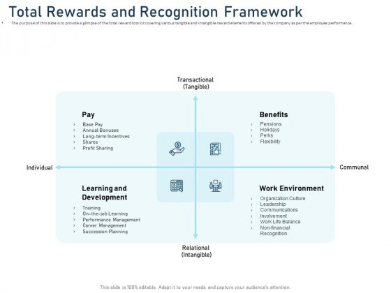 Employee Recognition Award Total Rewards And Recognition Framework Designs PDF