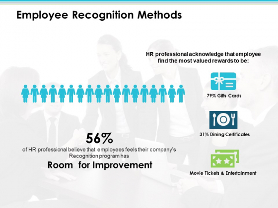 Employee Recognition Methods Employee Value Proposition Ppt PowerPoint Presentation Infographics Example