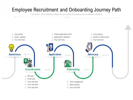 Employee Recruitment And Onboarding Journey Path Ppt PowerPoint Presentation File Model PDF