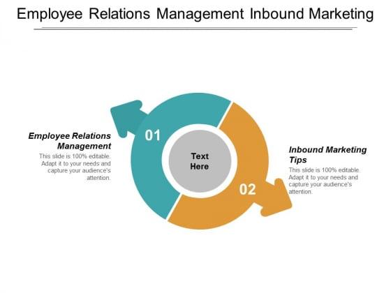 Employee Relations Management Inbound Marketing Tips Marketing Resource Ppt PowerPoint Presentation File Portrait