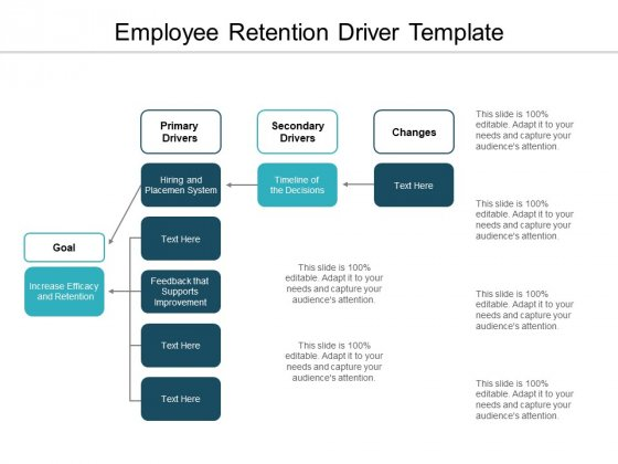 Employee Retention Driver Template Ppt PowerPoint Presentation Infographic Template Slide