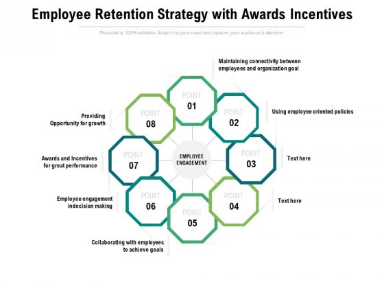 Employee Retention Strategy With Awards Incentives Ppt PowerPoint Presentation Layouts Graphic Images