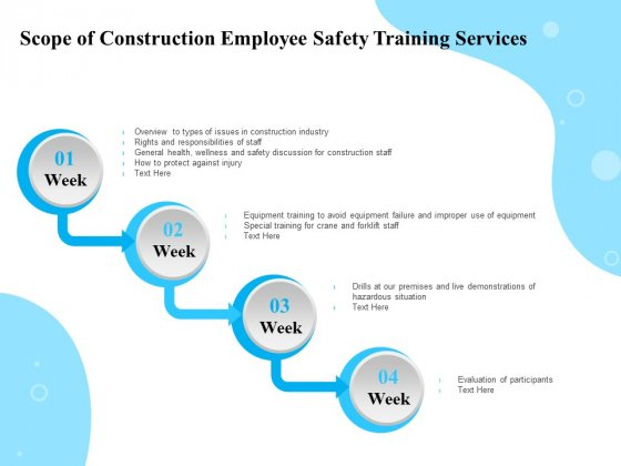 Employee Safety Health Training Program Scope Of Construction Employee Safety Training Services Inspiration PDF