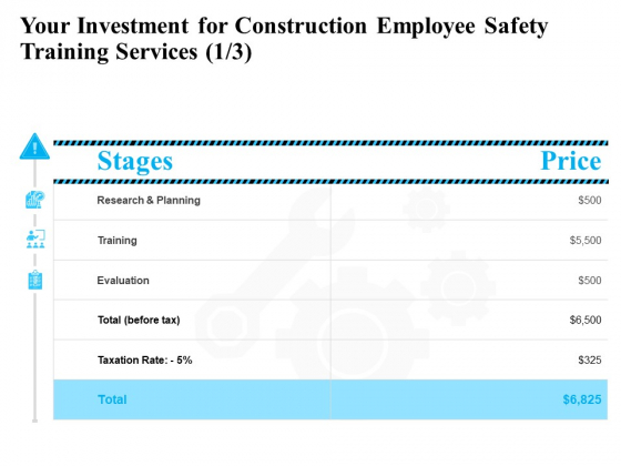 Employee Safety Health Training Program Your Investment For Construction Employee Safety Download PDF
