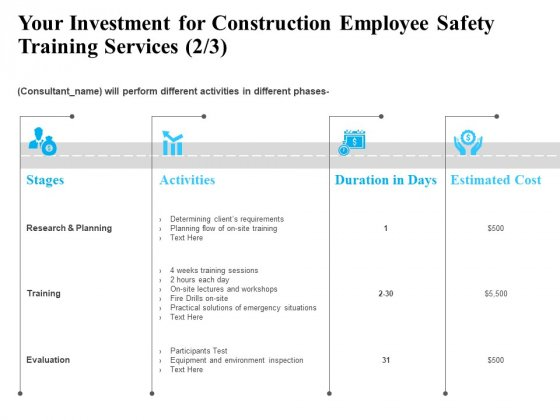 Employee Safety Health Training Program Your Investment For Construction Employee Services Demonstration PDF