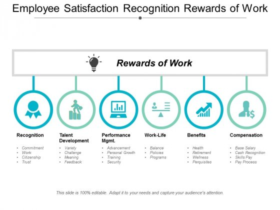 Employee Satisfaction Recognition Rewards Of Work Ppt Powerpoint Presentation Outline Layout Ideas