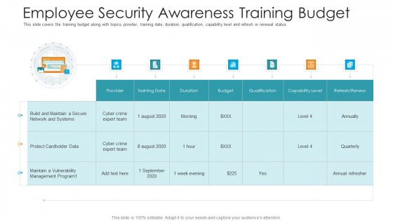 Employee Security Awareness Training Budget Hacking Prevention Awareness Training For IT Security Guidelines PDF
