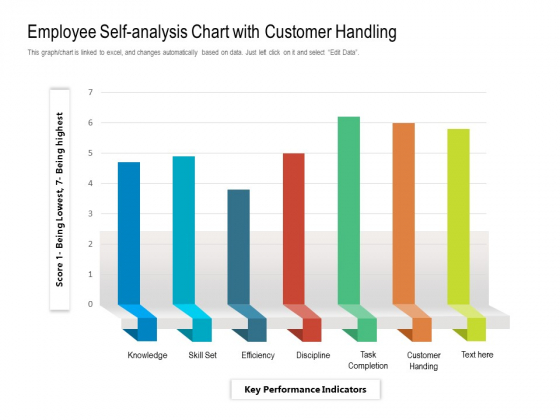 Employee Self Analysis Chart With Customer Handling Ppt PowerPoint Presentation Gallery Vector PDF