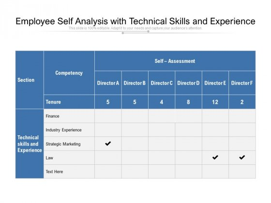 Employee Self Analysis With Technical Skills And Experience Ppt PowerPoint Presentation Styles Information PDF