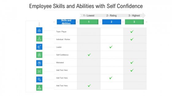 Employee Skills And Abilities With Self Confidence Ppt PowerPoint Presentation Gallery Slides PDF