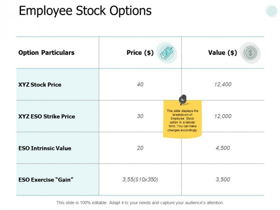 Employee Stock Options Ppt PowerPoint Presentation Pictures Background Images