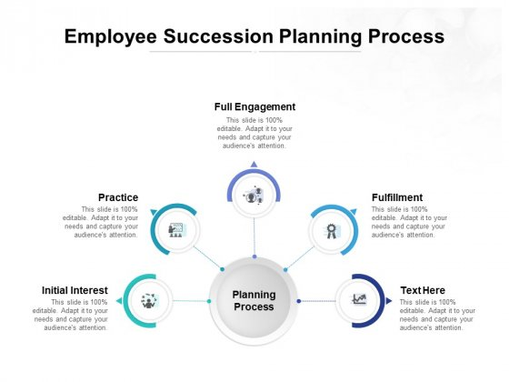Employee Succession Planning Process Ppt PowerPoint Presentation Slides Background