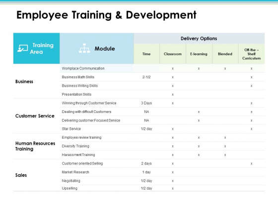 Employee Training And Development Employee Value Proposition Ppt PowerPoint Presentation Summary Gallery