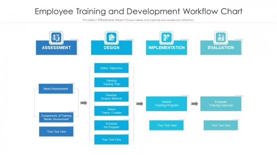 Employee Training And Development Workflow Chart Ppt Infographics Example Introduction PDF